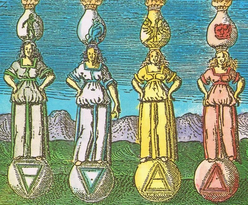 Sự hình thành của Bốn Yếu Tố