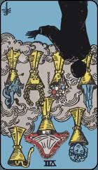 Diễn Giải Ngược của Lá Bài 7 of Cups