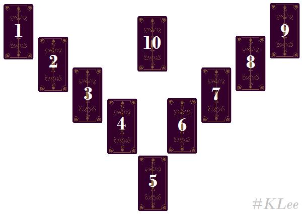 Trải Bài Tarot – Cuộc Sống Đối Ngẫu của Persephone