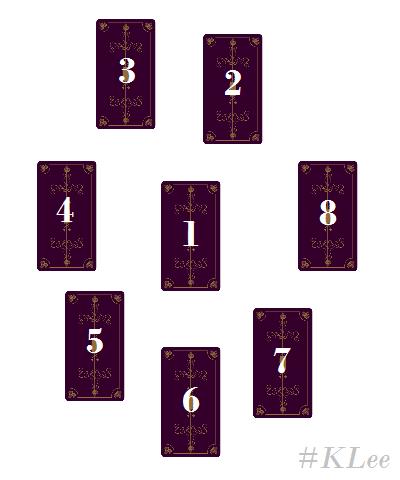 Trải Bài Tarot – Hành Trình Tiến Tới Tiềm Thức