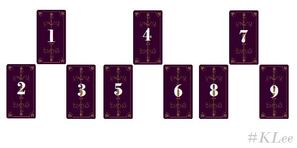 Trải Bài Tarot – Nỗi Trầm Cảm