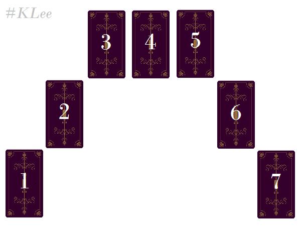 Trải Bài Tarot – Người Yêu Tương Lai