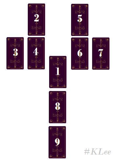 Trải Bài Tarot – Quản Lý Thời Gian