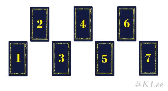 Trải Bài Tarot – Phẩm Chất Người Cung Bảo Bình