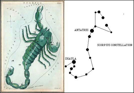 scorpio-Constellation