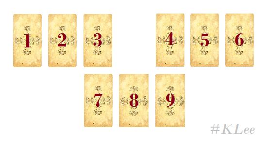 Trải Bài Tarot – Trở Về Tương Lai