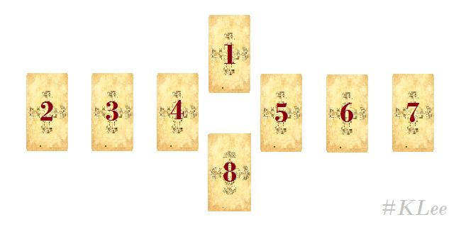 Trải Bài Tarot – Tôi Trong Mắt Mọi Người