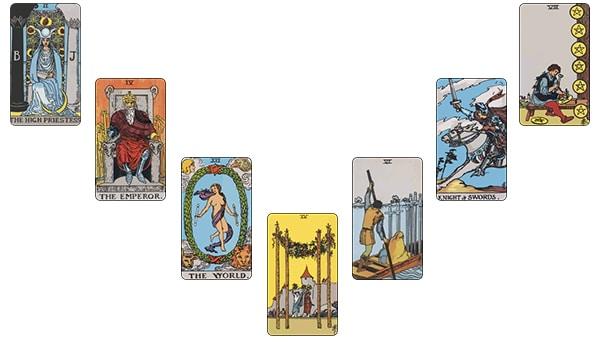 Trải Bài Tarot Mẫu: Trải Bài Hình Bán Nguyệt