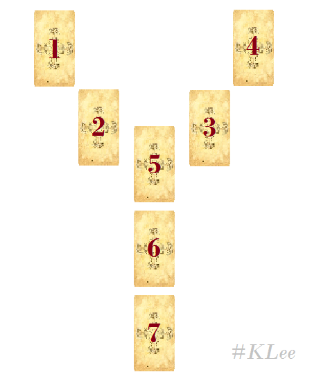 Trải Bài Tarot – Tri Thức Từ Bộ Cốc