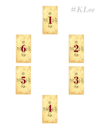 Trải Bài Tarot – Vòng Nguyệt Quế