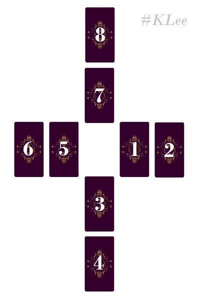 Trải Bài Tarot – Bốn Phương Thờ Nguyện