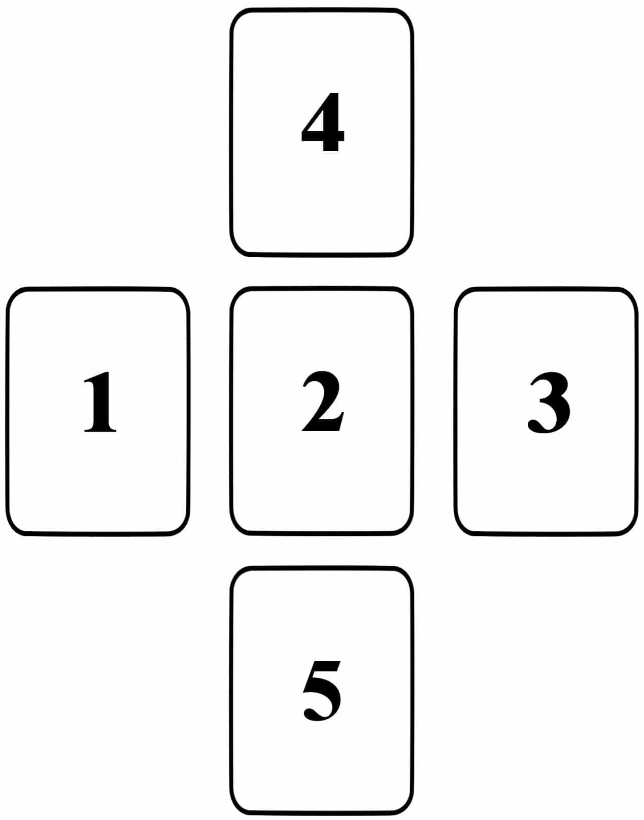Phương Pháp Sử Dụng 5 Ký Tự Runes