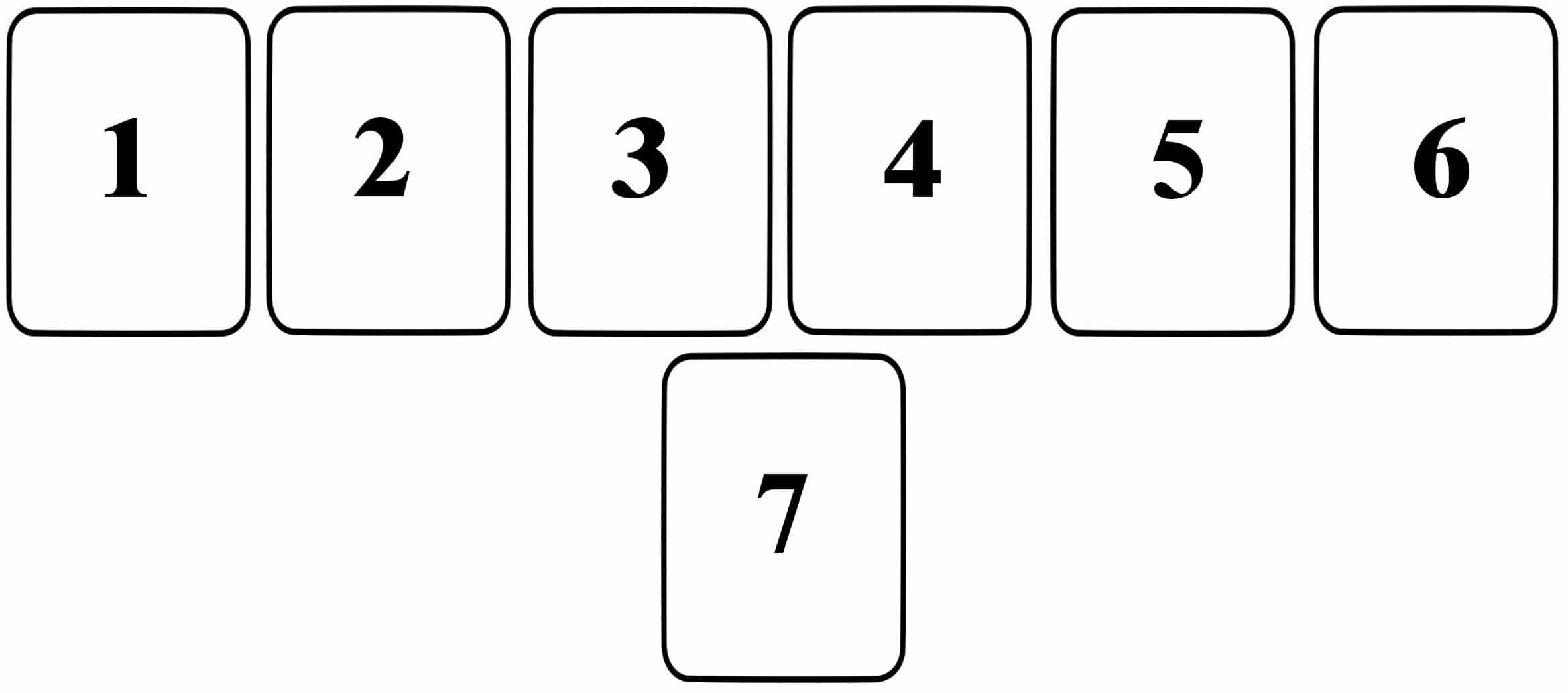 Phương Pháp Sử Dụng 7 Ký Tự Runes