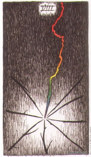 Lá Eight of Wands – Wild Unknown Tarot