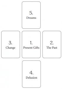 Dreaming Way Tarot 2