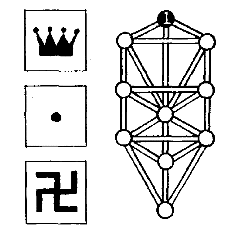 Nguyên Mẫu Của Sephiroth – KETHER: Tối Cao