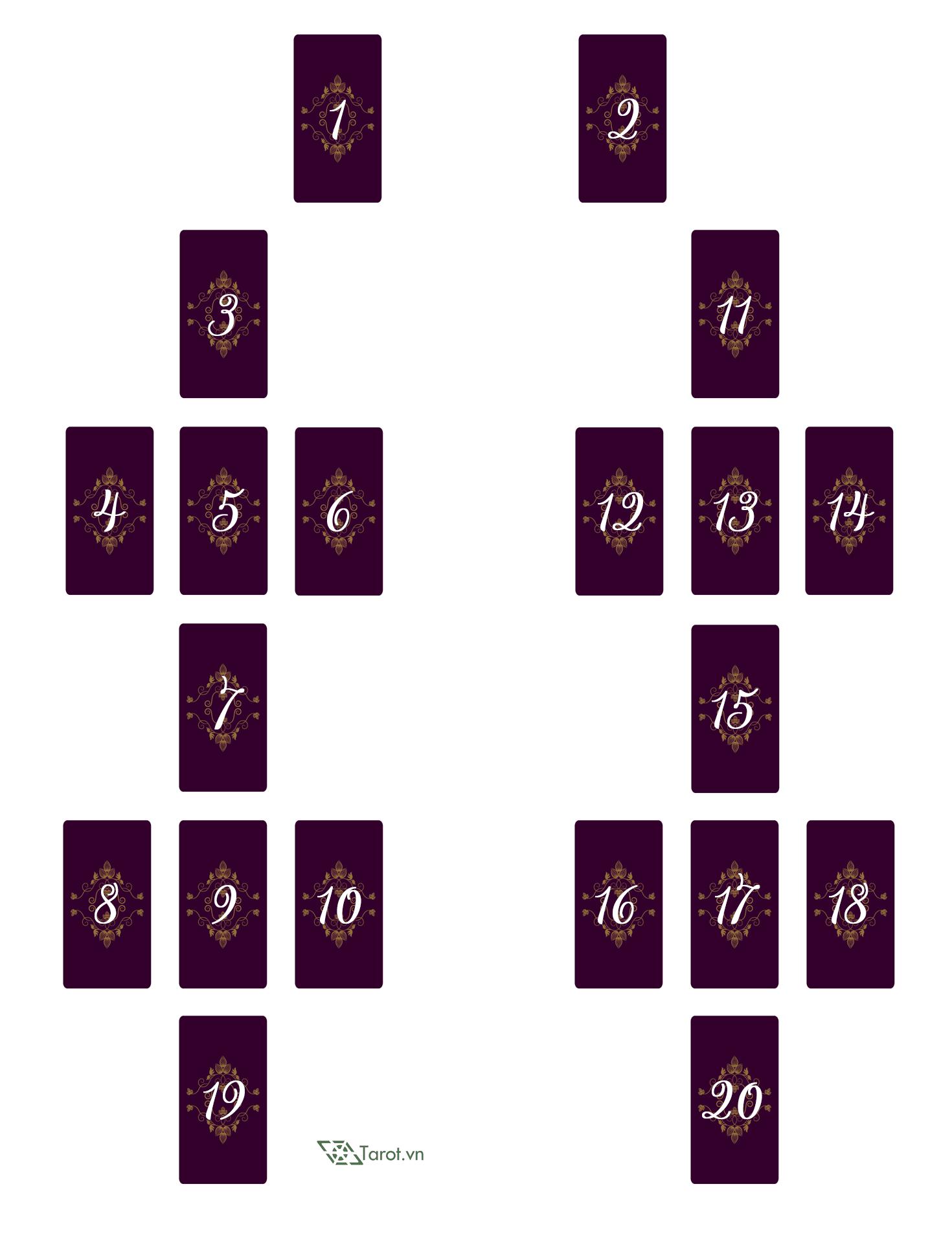 Trải bài Tarot – Năm Mới