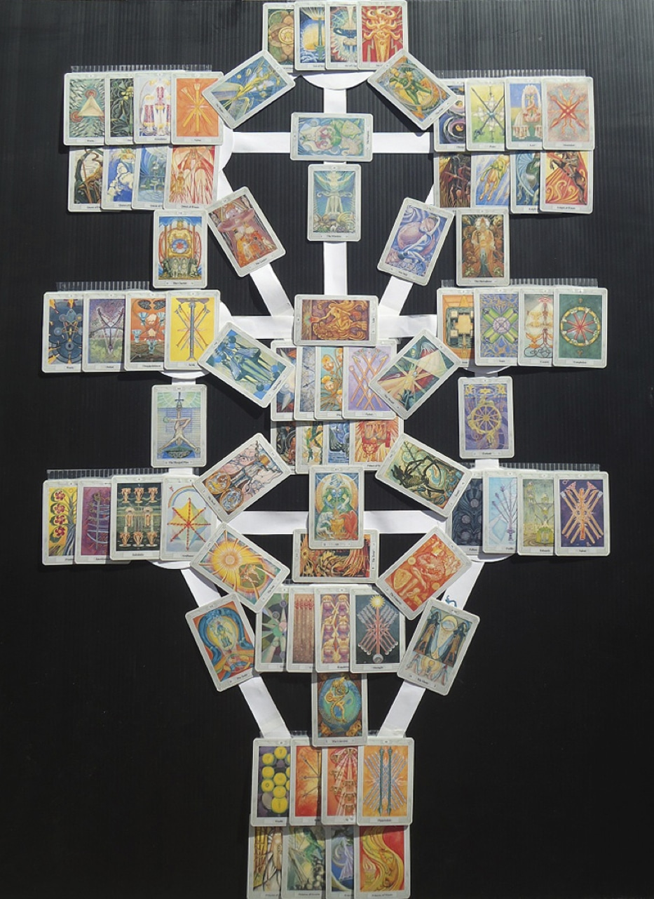 Cây Sự Sống (Tree Of Life)