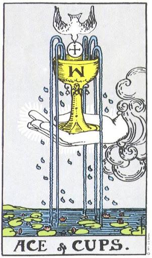 Ý Nghĩa Biểu Tượng 78 Lá Bài Tarot – Ace of Cups
