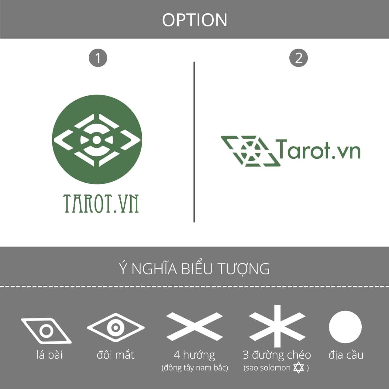 tarotvn-y nghia bieu tuong