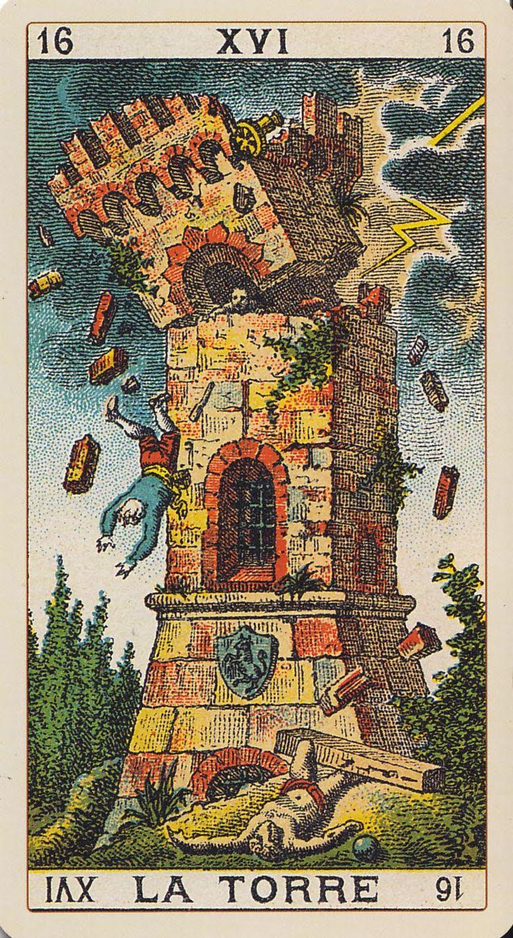 So Sánh Death Và The Tower Trong Công Việc