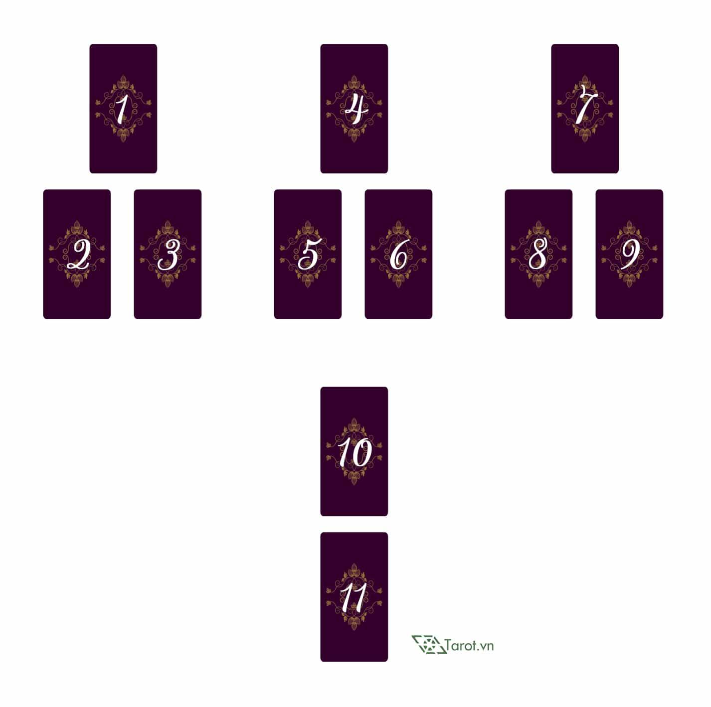 Trải Bài Tarot – Tôn kính tổ tiên