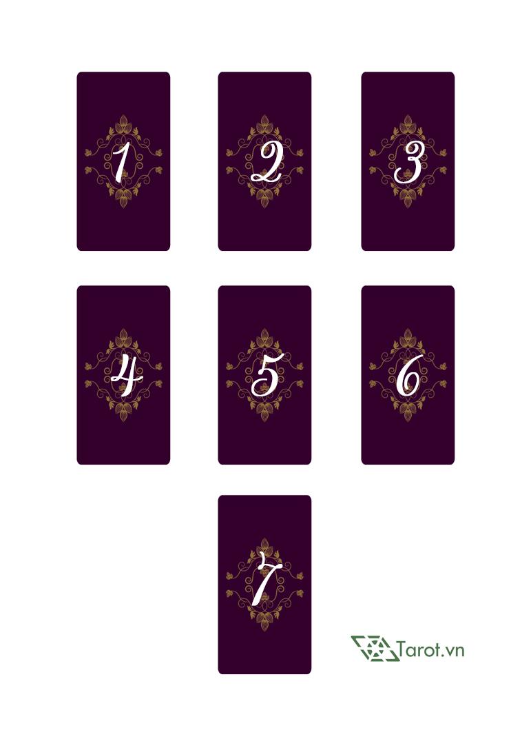 Trải Bài Tarot – Sự Phòng Thủ