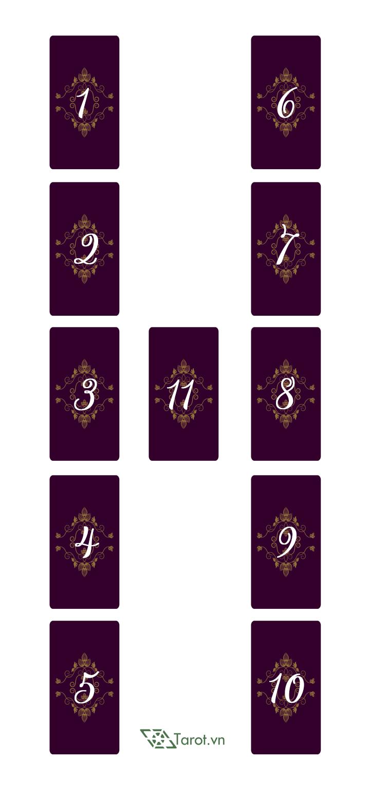 Trải Bài Tarot – Những Người Khốn Khổ