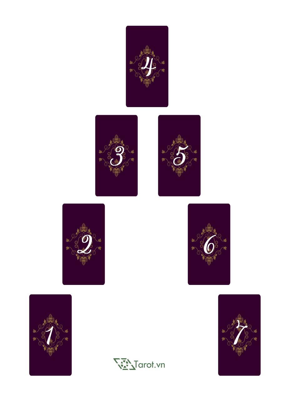 Trải Bài Tarot – Điệu Nhảy Salome