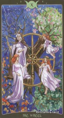 Ý nghĩa lá X. The Wheel of Fortune trong bộ Book of Shadows Tarot - So Below
