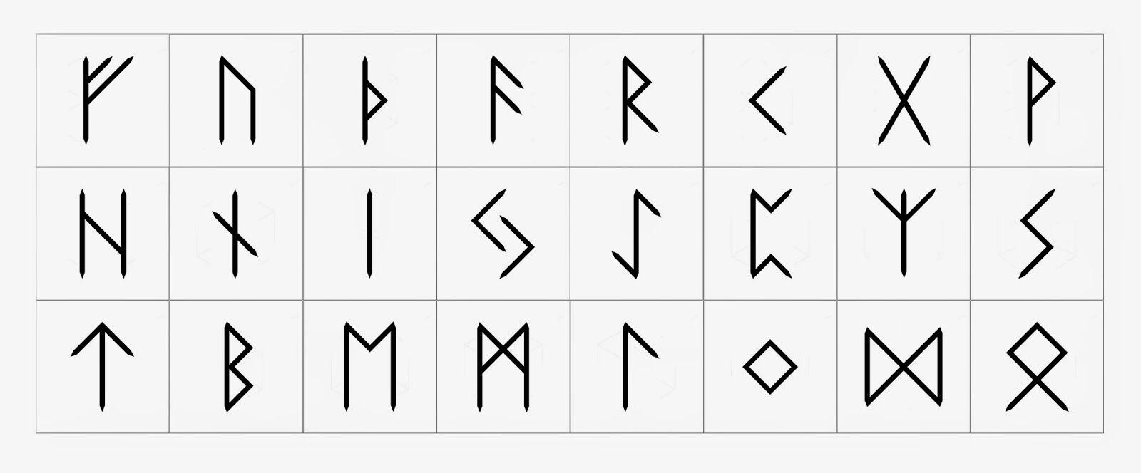 Thần Thoại Bắc Âu – Rune là gì?