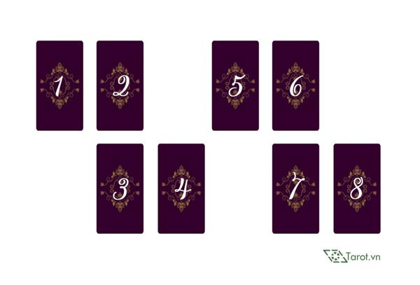 Trải Bài Tarot – Sự Đố Kỵ