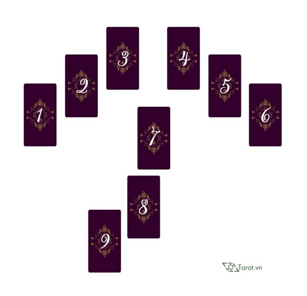 Trải Bài Tarot – Làm Gì Để Giải Quyết Sự Khó Chịu?