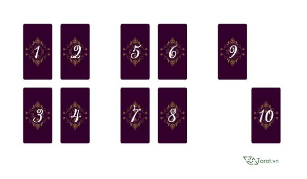 Trải Bài Tarot – Giải Quyết Mâu Thuẫn Gia Đình