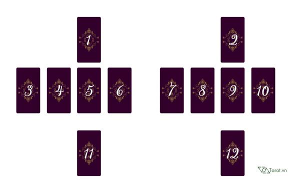 Trải Bài Tarot – Cách Đối Phó Với Người Xấu