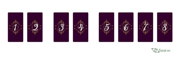 Trải Bài Tarot – Đối Phó Với Sự Kiểm Soát