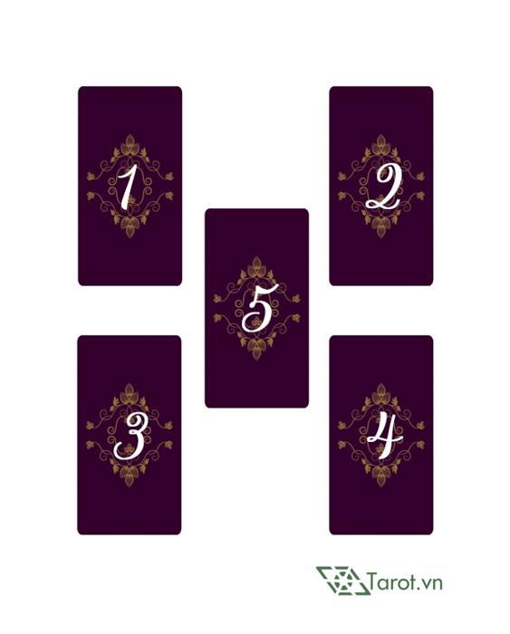 Trải Bài Tarot – Tìm Kiếm Cảm Xúc