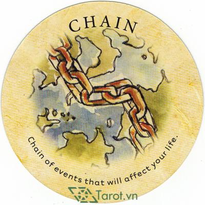 Ý nghĩa lá Chain trong bộ bài Tea Leaf Fortune Cards