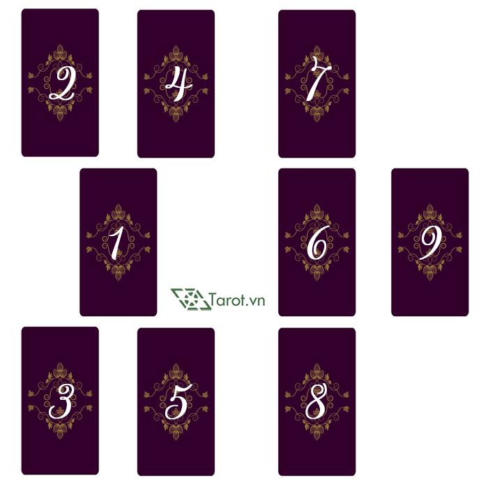 Trải Bài Tarot - Mối Quan Hệ Đã Kết Thúc