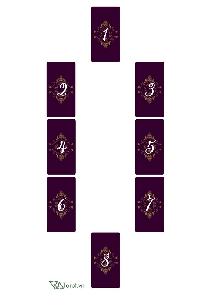 Trải Bài Tarot: Tấm Gương Quan Hệ