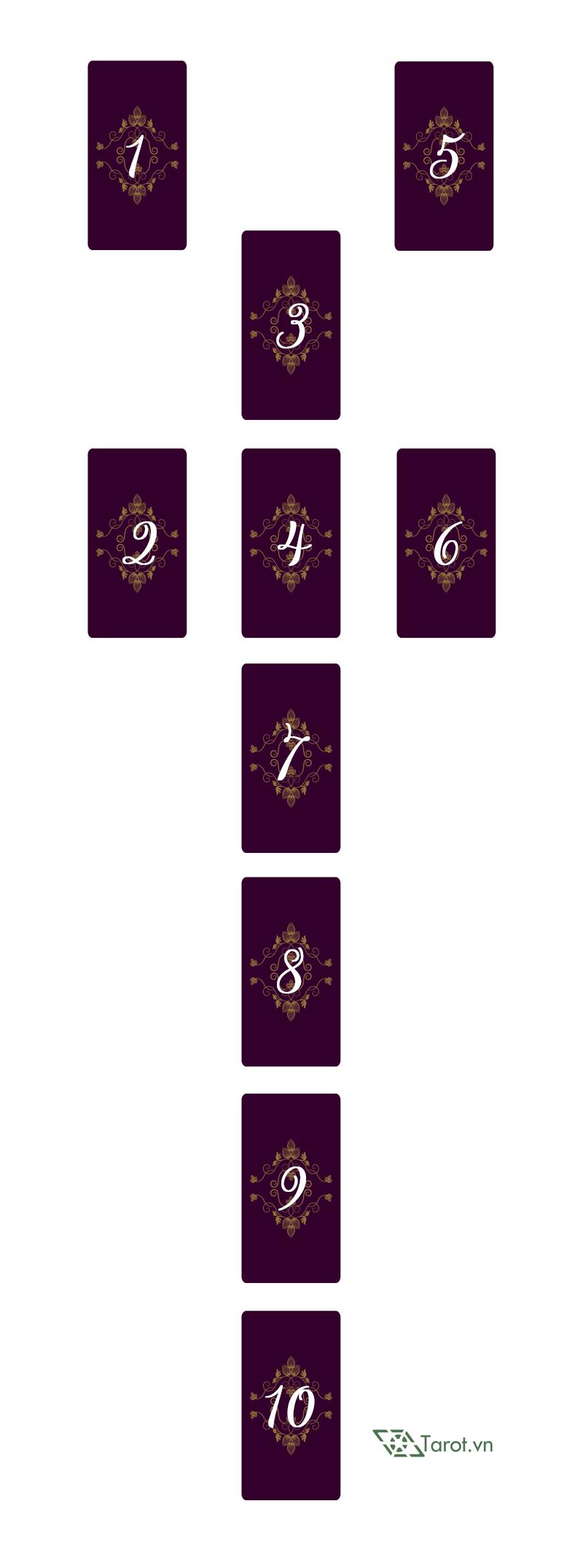 Trải Bài Tarot - Khát Khao Thầm Kín 1