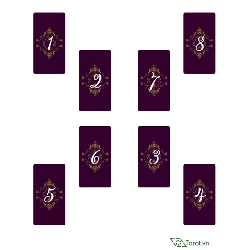 Trải Bài Tarot - Lễ Trừ Tà 1